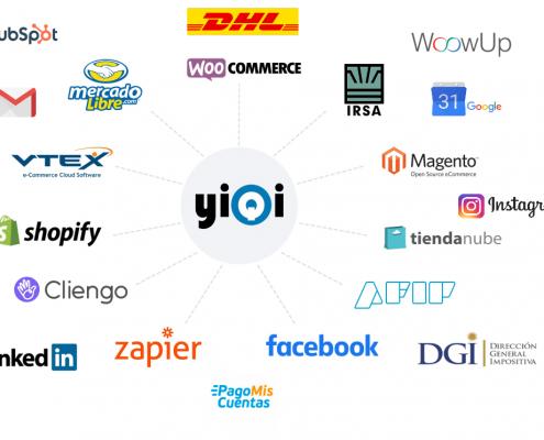 Integraciones YiQi ERP